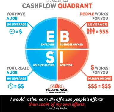 cashflow_quadrant_vector_6815233